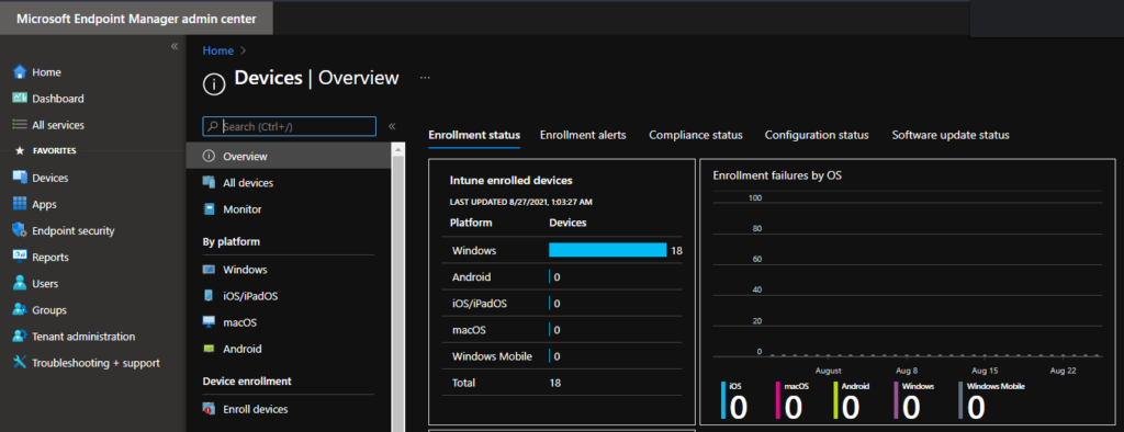 What is Intune Endpoint Manager