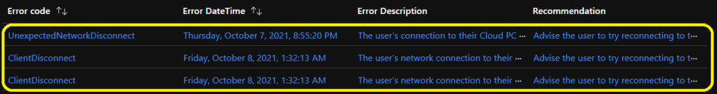 Cloud PC Connectivity Errors Report from MEM Intune 1