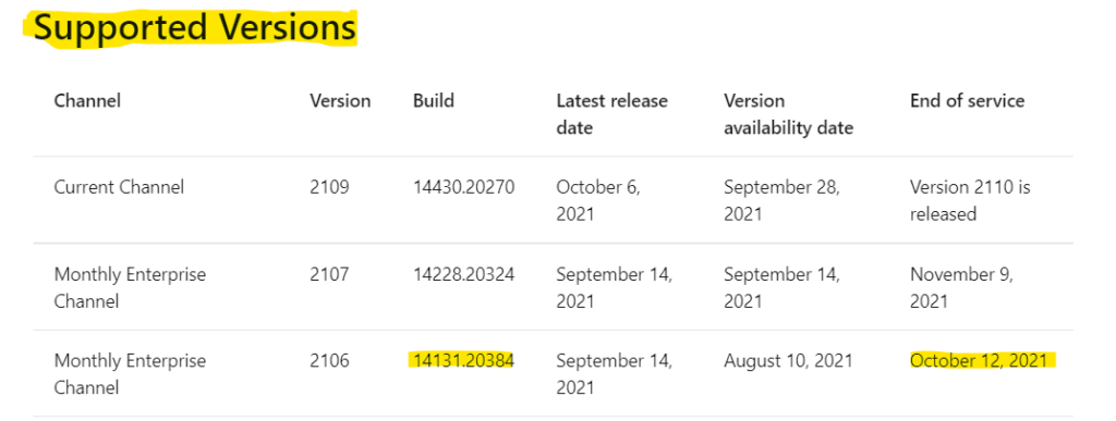 Out of Support Versions of Microsoft 365 Apps Monthly Enterprise Channel SCCM 1