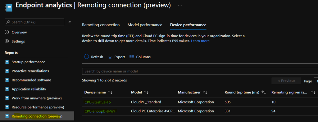 Cloud PC Health Performance Monitoring Using Endpoint Analytics using Intune
