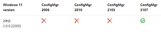 Supported SCCM (ConfigMgr) Version - Windows 11